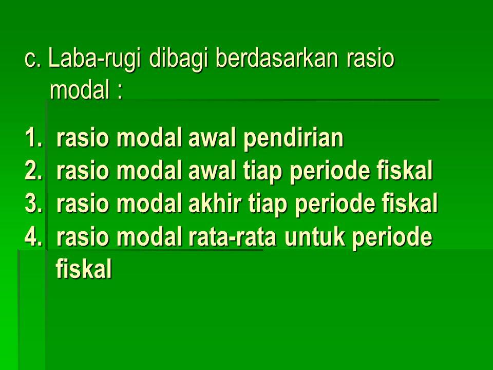 c. Laba-rugi dibagi berdasarkan rasio modal : 1