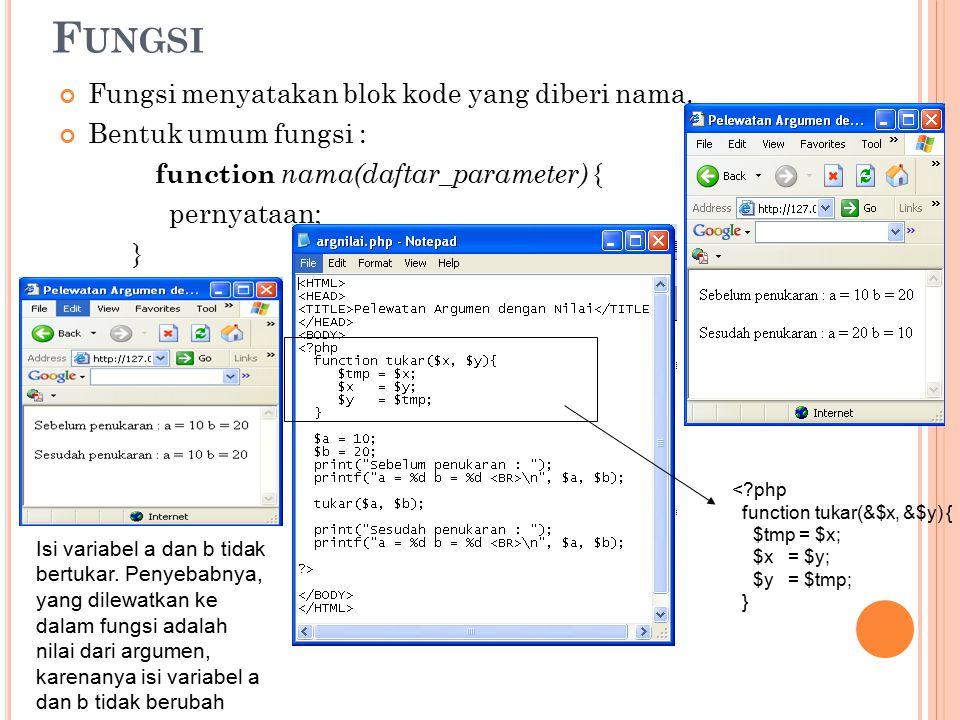 Fungsi Fungsi menyatakan blok kode yang diberi nama.