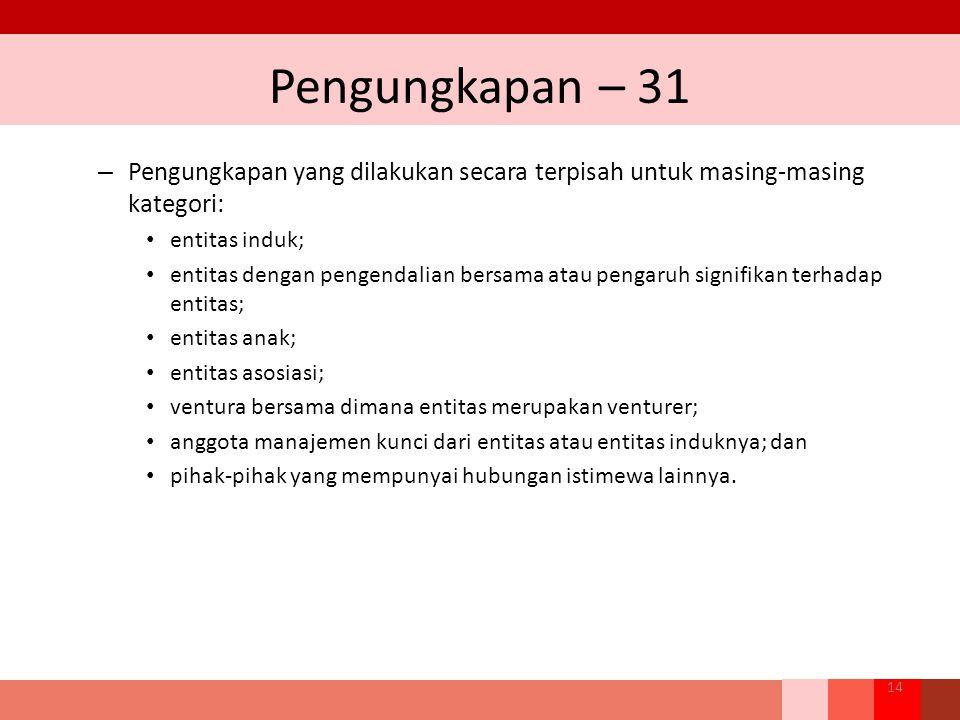 Pengungkapan – 31 Pengungkapan yang dilakukan secara terpisah untuk masing-masing kategori: entitas induk;