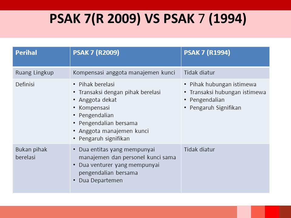 PSAK 7(R 2009) VS PSAK 7 (1994) Perihal PSAK 7 (R2009) PSAK 7 (R1994)