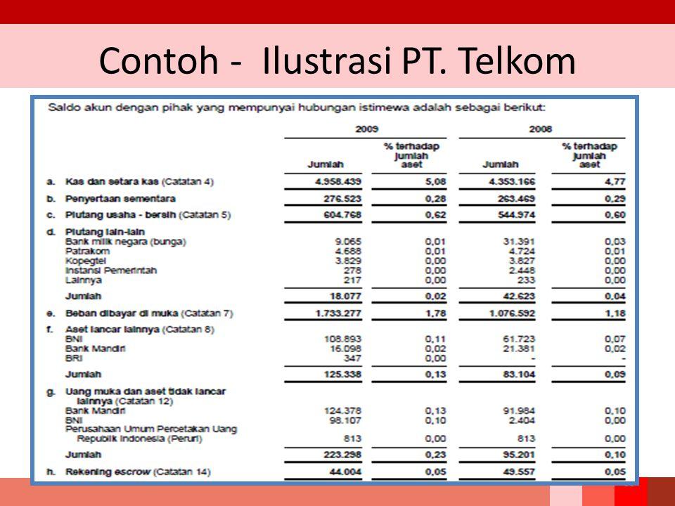 Contoh - Ilustrasi PT. Telkom