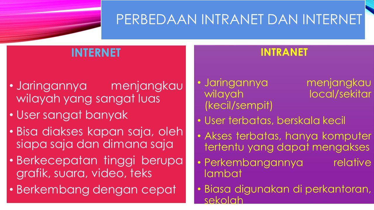 Perbedaan Intranet dan internet