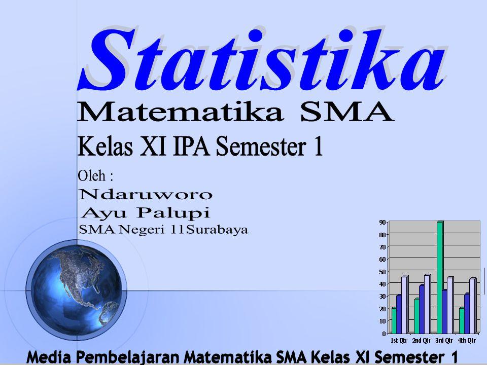 Statistika Matematika SMA Kelas XI IPA Semester 1 Oleh : Ndaruworo Ayu Palupi SMA Negeri 11Surabaya
