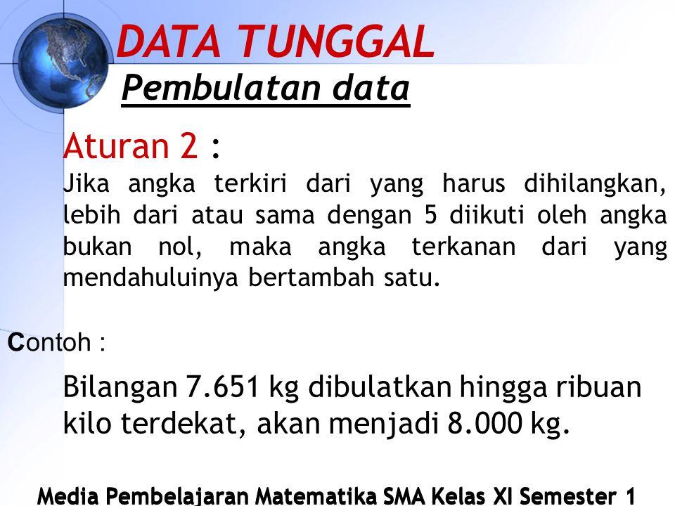 DATA TUNGGAL Pembulatan data Aturan 2 :