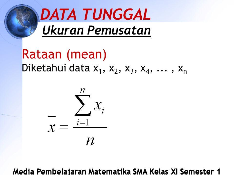 DATA TUNGGAL Rataan (mean) Ukuran Pemusatan