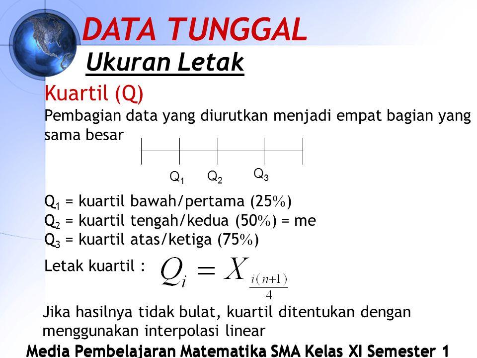 DATA TUNGGAL Ukuran Letak Kuartil (Q)