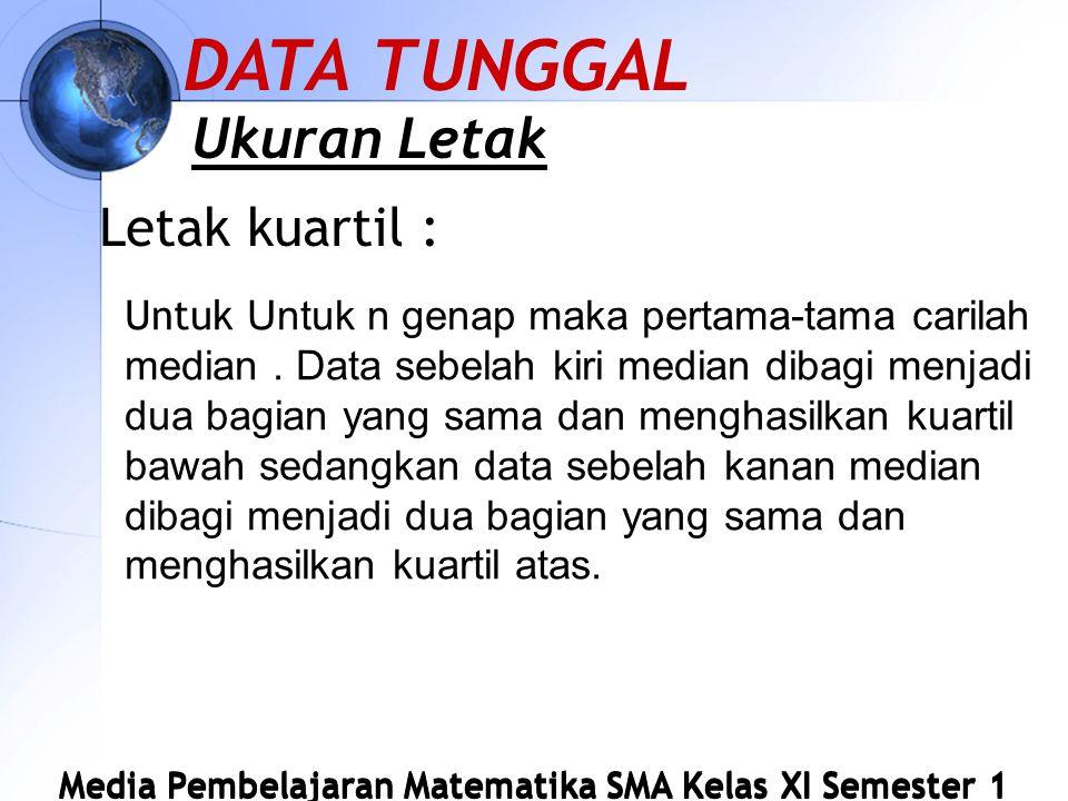 DATA TUNGGAL Ukuran Letak Letak kuartil :