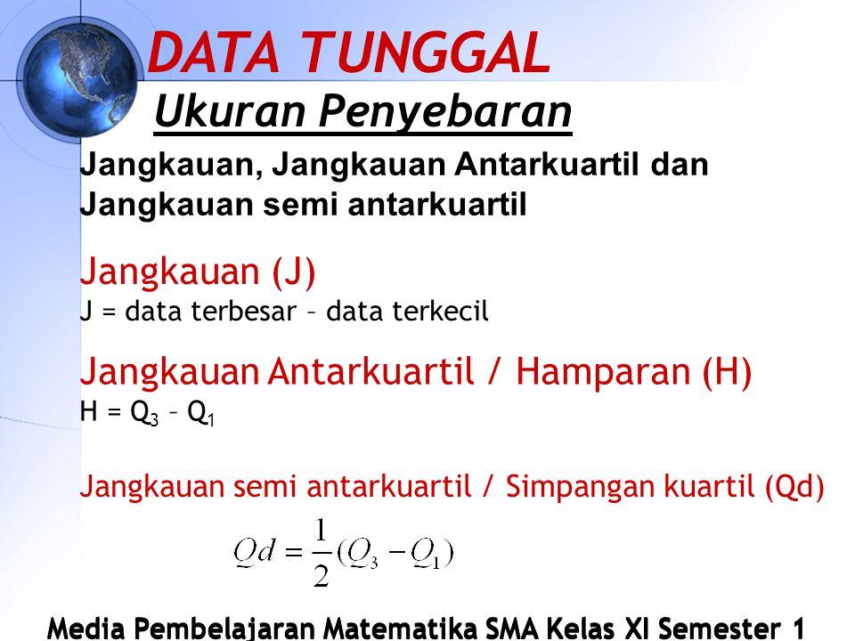 DATA TUNGGAL Ukuran Penyebaran Jangkauan (J)