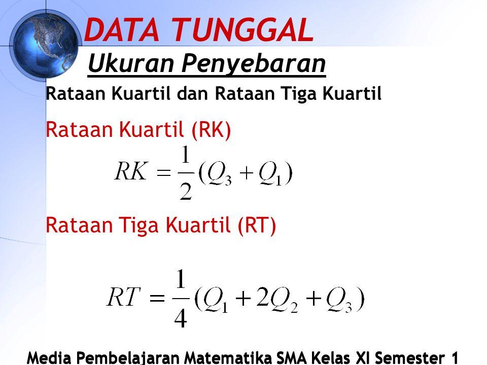 DATA TUNGGAL Ukuran Penyebaran Rataan Kuartil (RK)