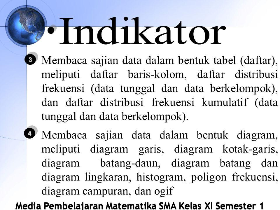 Statistika matematika sma kelas xi ipa semester 1 oleh ndaruworo 5 indikator ccuart Image collections