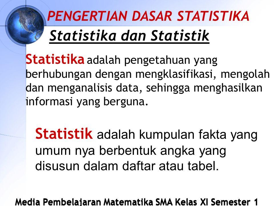 PENGERTIAN DASAR STATISTIKA