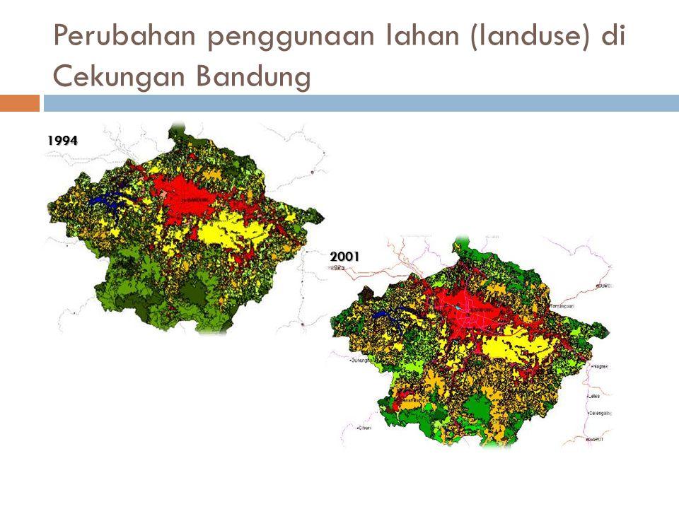 Perubahan penggunaan lahan (landuse) di Cekungan Bandung