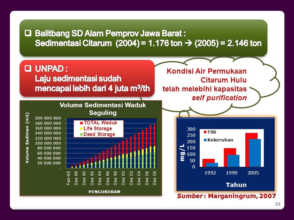Balitbang SD Alam Pemprov Jawa Barat :