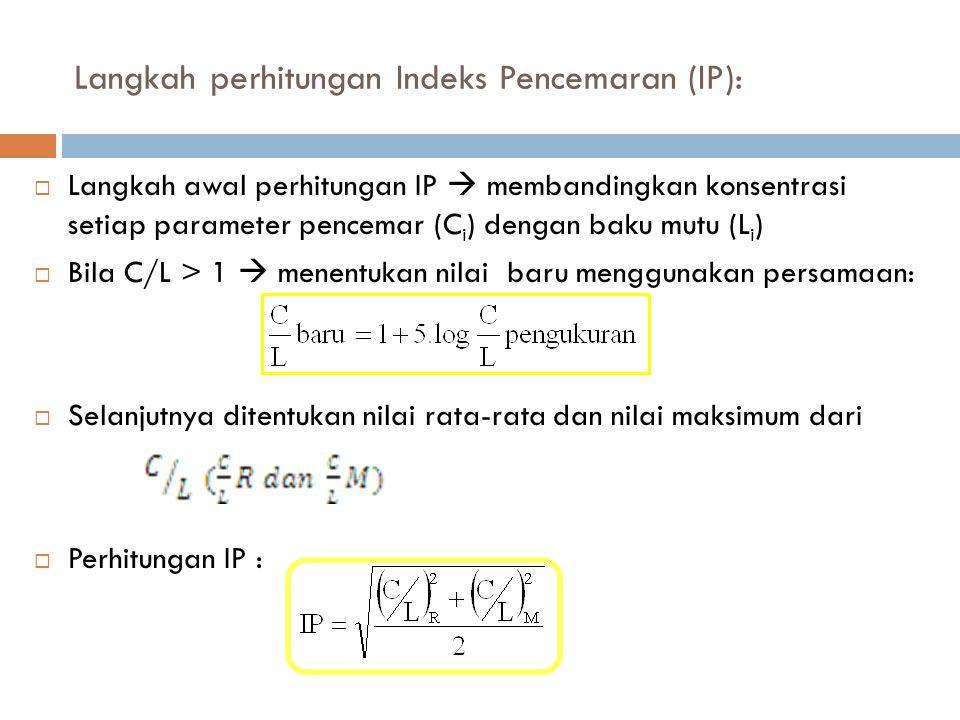 Langkah perhitungan Indeks Pencemaran (IP):