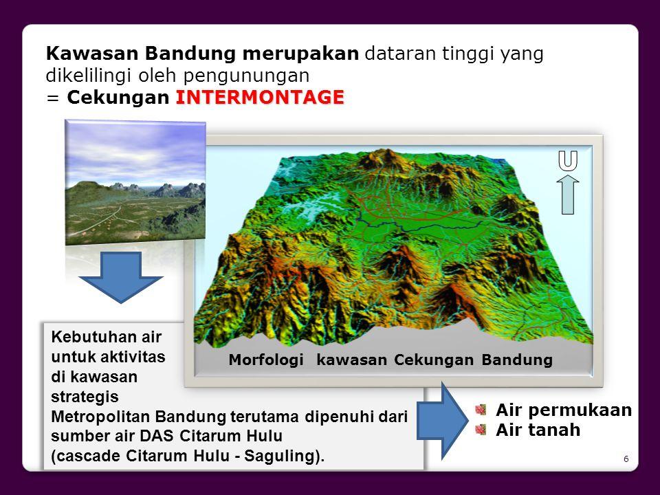 Morfologi kawasan Cekungan Bandung