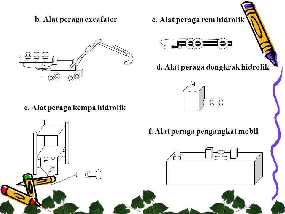 b. Alat peraga excafator