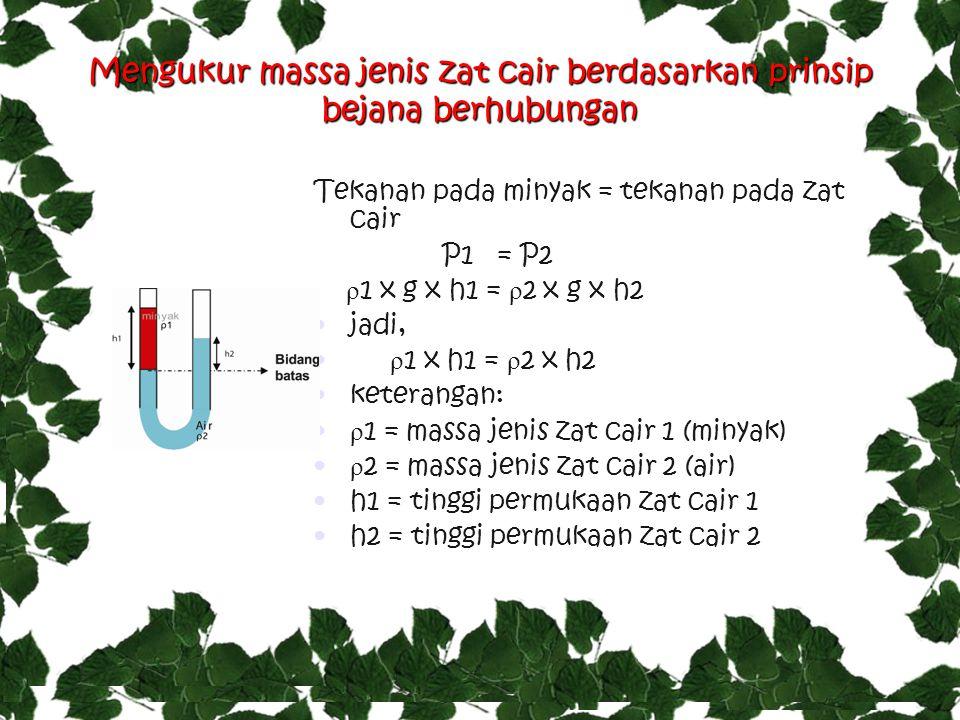 Mengukur massa jenis zat cair berdasarkan prinsip bejana berhubungan