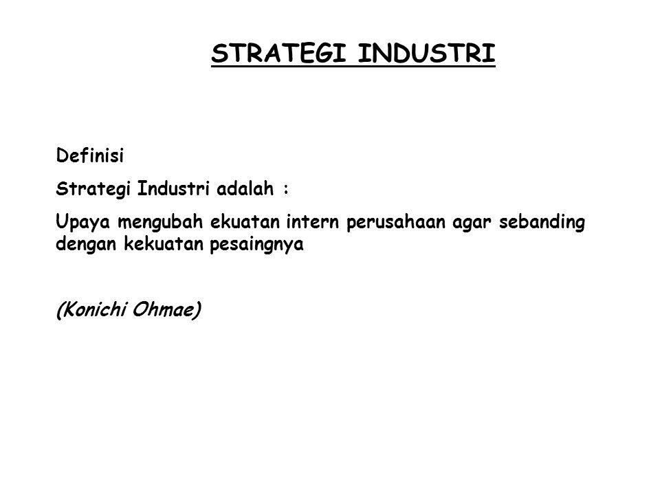 STRATEGI INDUSTRI Definisi Strategi Industri adalah :