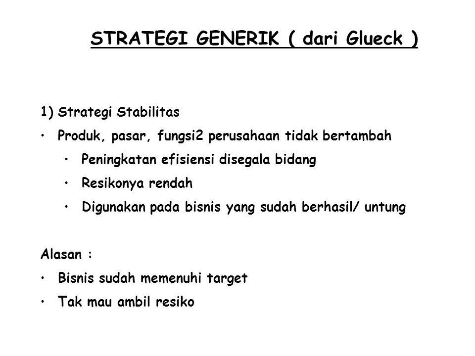 STRATEGI GENERIK ( dari Glueck )