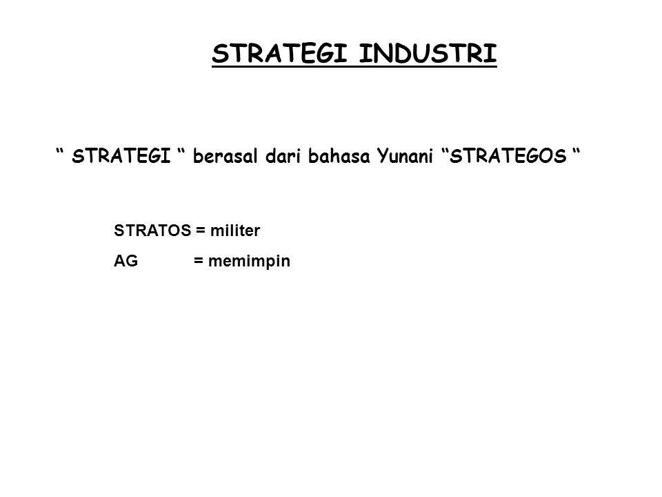 STRATEGI INDUSTRI STRATEGI berasal dari bahasa Yunani STRATEGOS