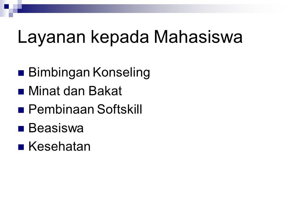 Layanan kepada Mahasiswa