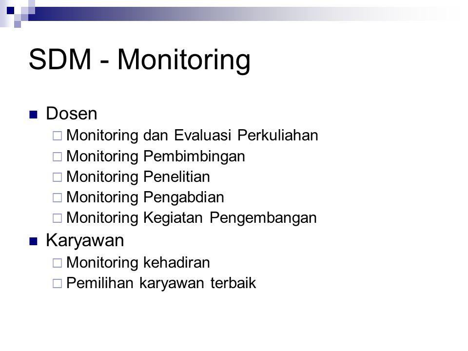 SDM - Monitoring Dosen Karyawan Monitoring dan Evaluasi Perkuliahan