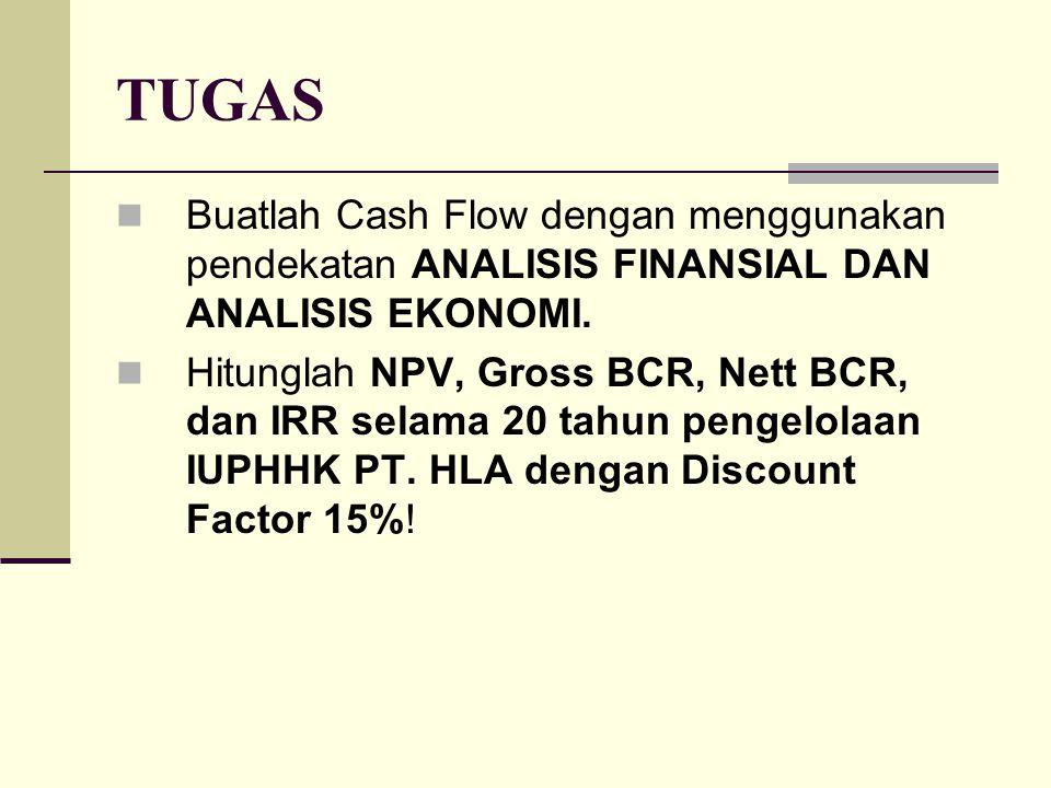 TUGAS Buatlah Cash Flow dengan menggunakan pendekatan ANALISIS FINANSIAL DAN ANALISIS EKONOMI.
