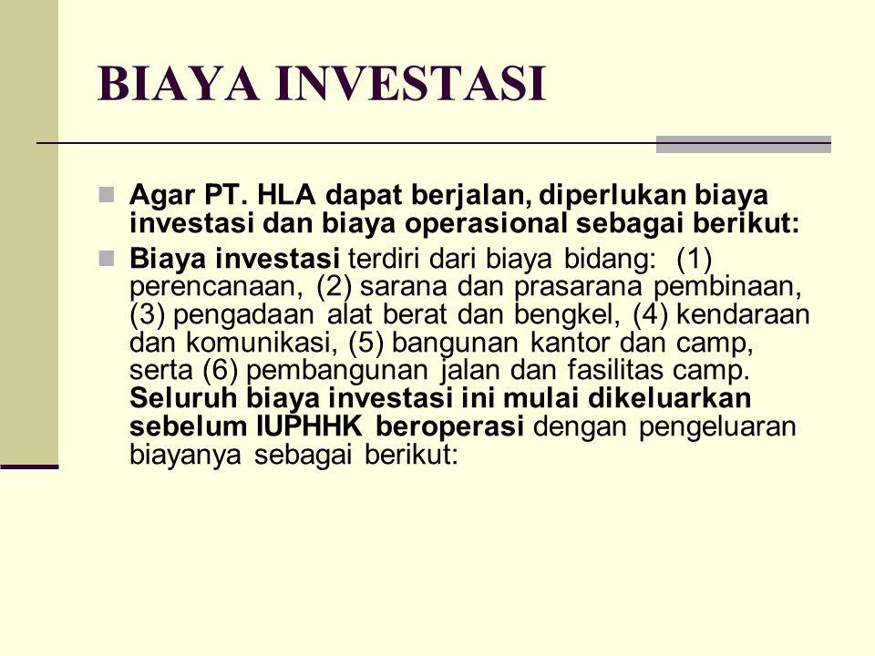 BIAYA INVESTASI Agar PT. HLA dapat berjalan, diperlukan biaya investasi dan biaya operasional sebagai berikut: