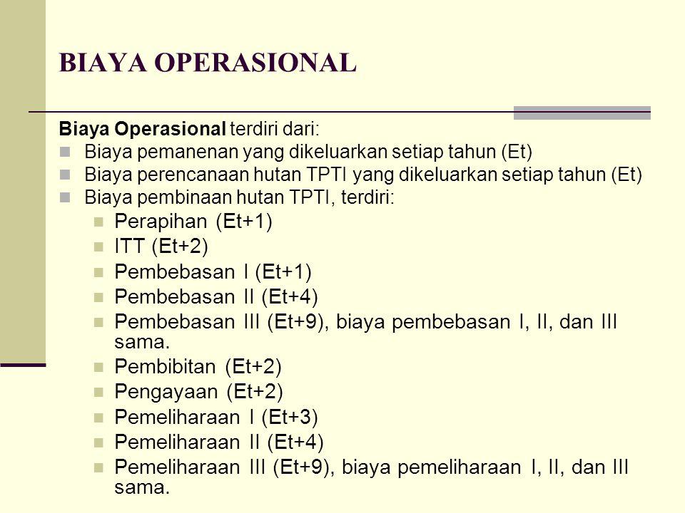 BIAYA OPERASIONAL Perapihan (Et+1) ITT (Et+2) Pembebasan I (Et+1)