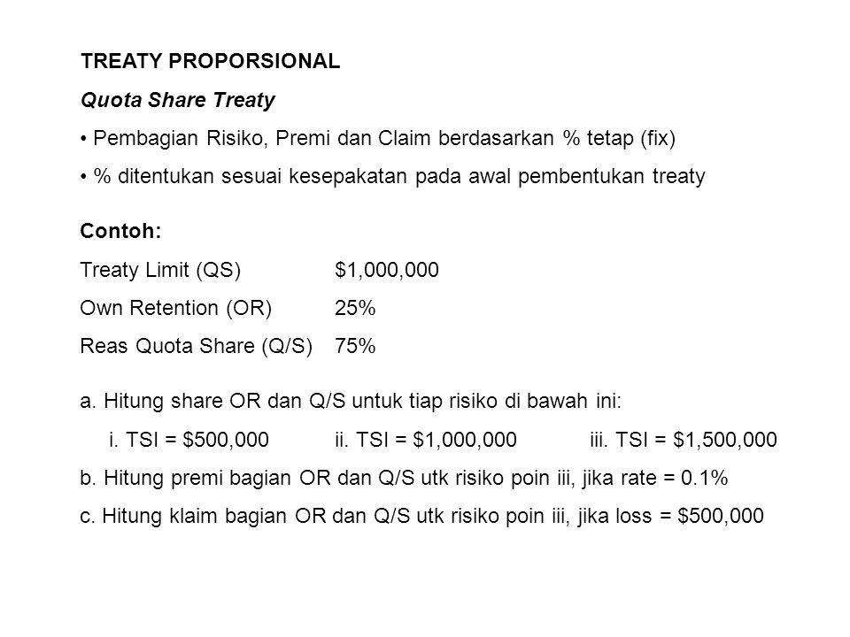 TREATY PROPORSIONAL Quota Share Treaty. Pembagian Risiko, Premi dan Claim berdasarkan % tetap (fix)