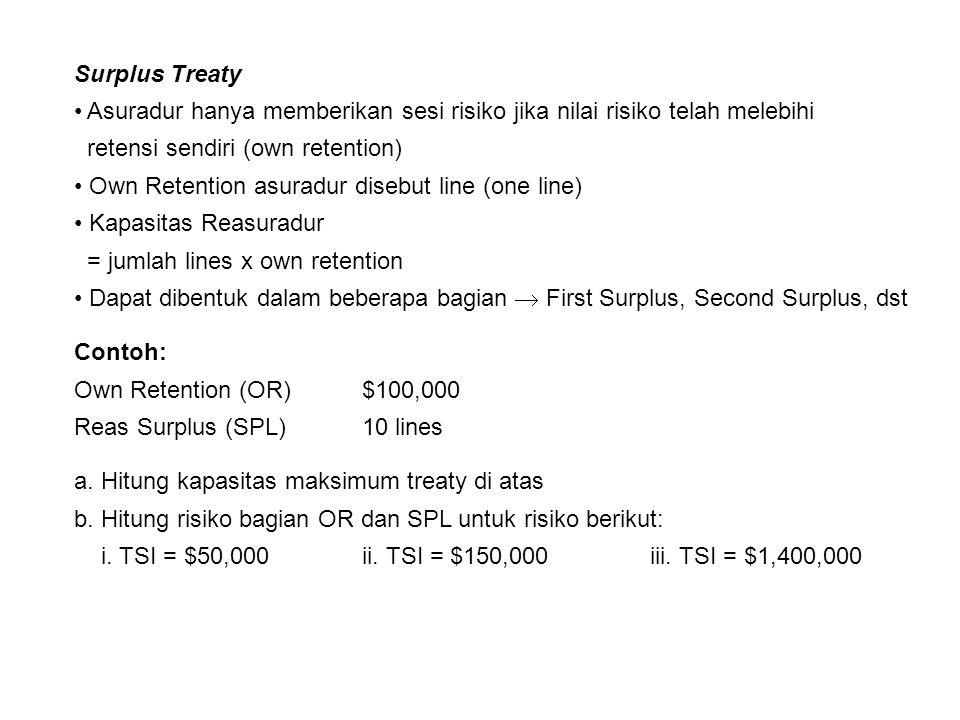 Surplus Treaty Asuradur hanya memberikan sesi risiko jika nilai risiko telah melebihi. retensi sendiri (own retention)