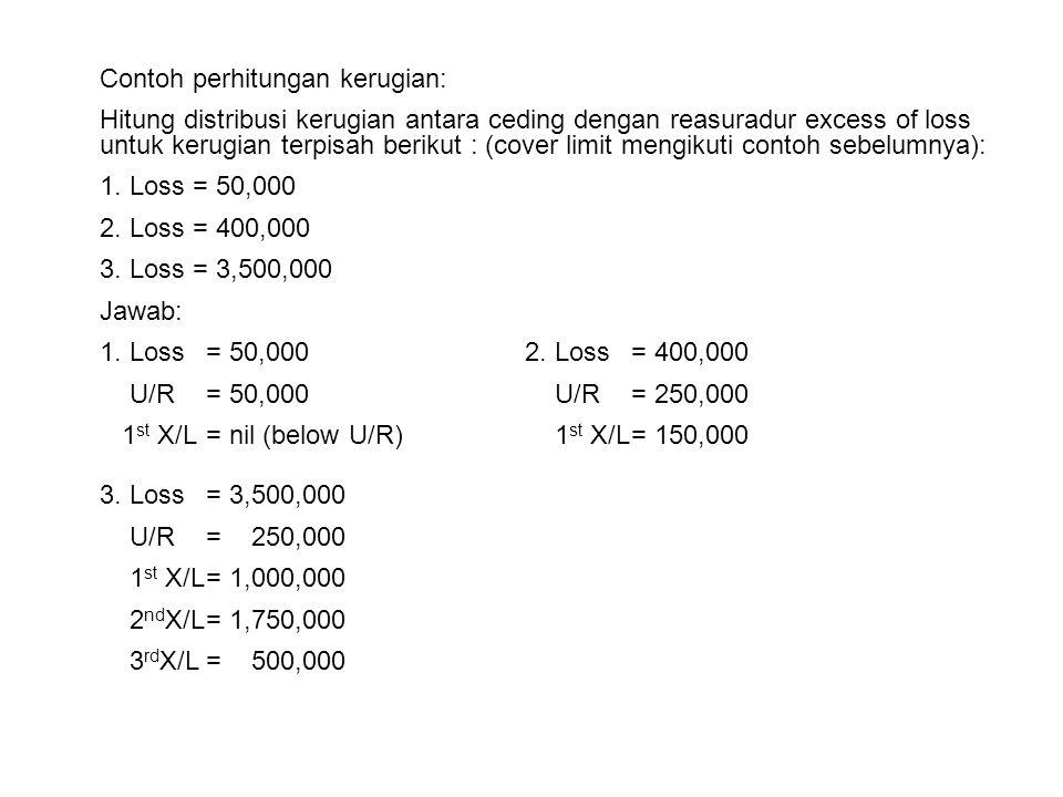 Contoh perhitungan kerugian: