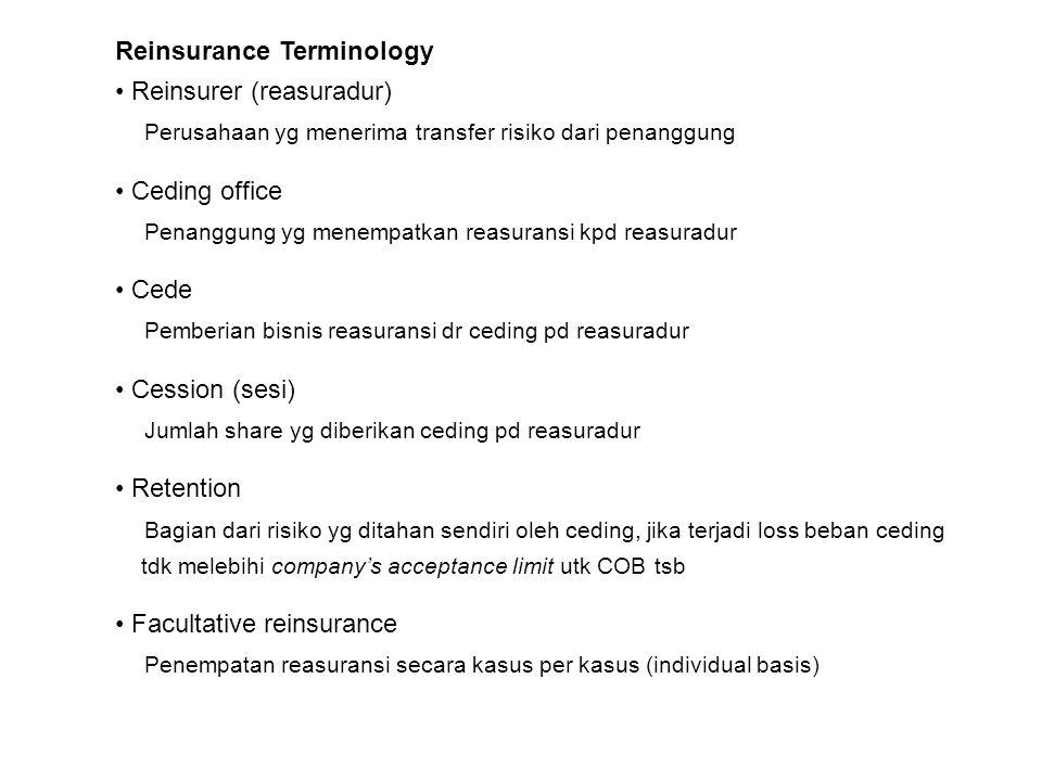 Reinsurance Terminology Reinsurer (reasuradur)