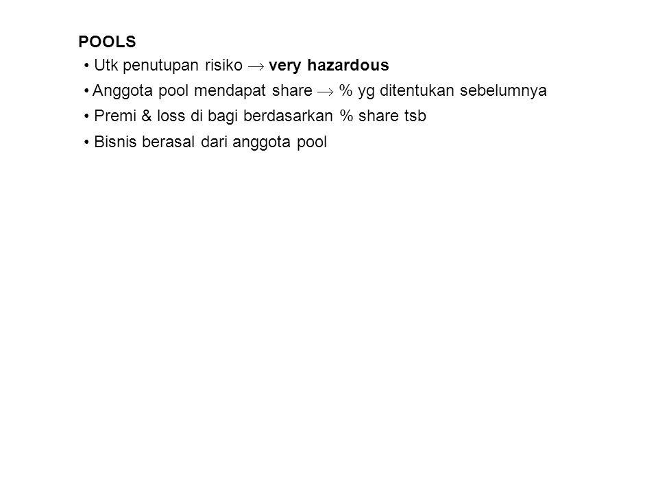 POOLS Utk penutupan risiko  very hazardous. Anggota pool mendapat share  % yg ditentukan sebelumnya.