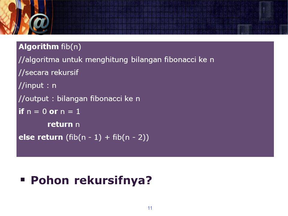 Pohon rekursifnya Algorithm fib(n)