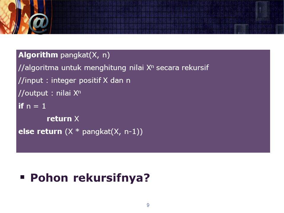 Pohon rekursifnya Algorithm pangkat(X, n)