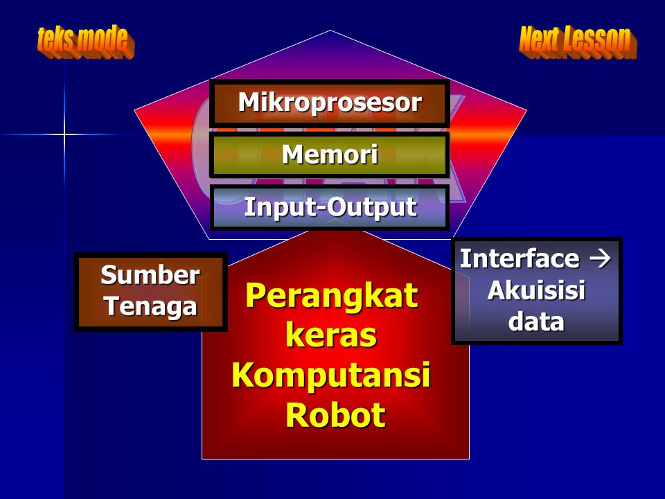 Interface  Akuisisi data
