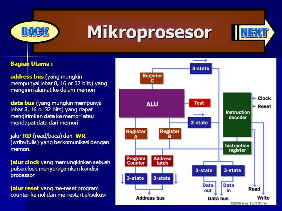 Mikroprosesor BACK NEXT Bagian Utama :