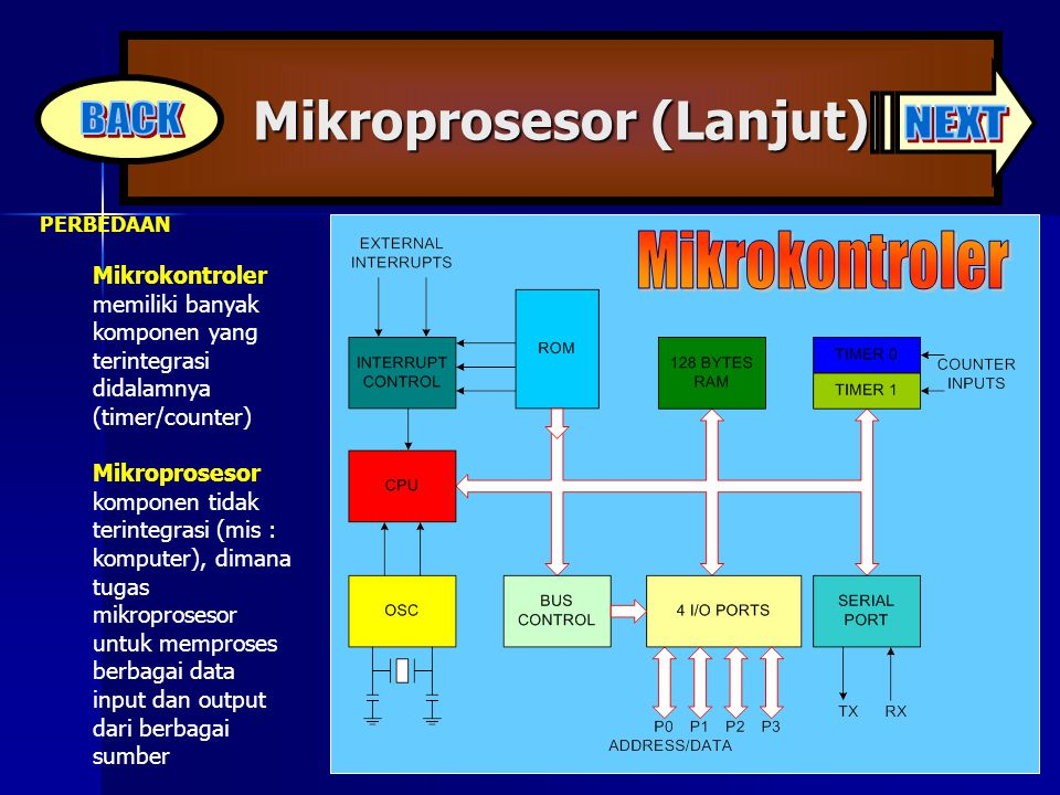 Mikroprosesor (Lanjut)