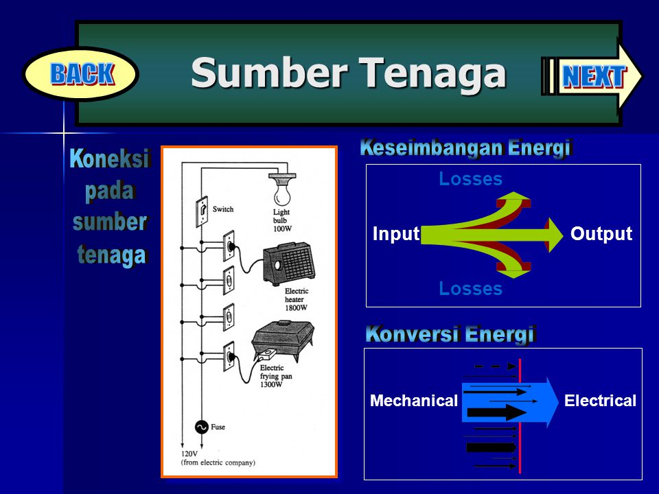 Sumber Tenaga BACK NEXT Input Output Losses Mechanical Electrical
