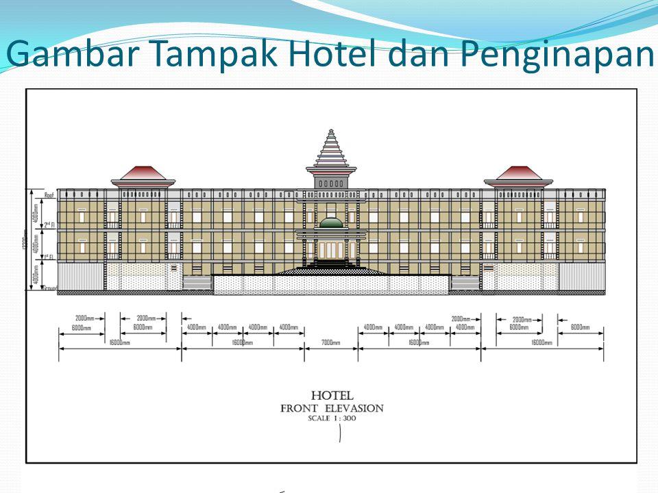 Gambar Tampak Hotel dan Penginapan