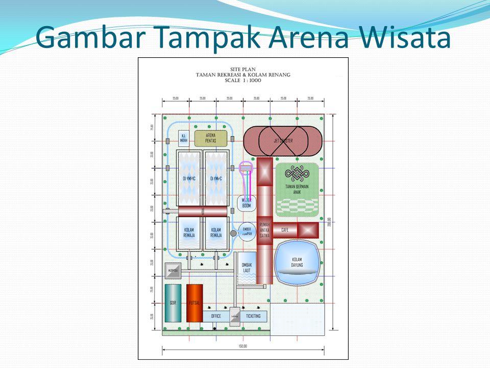 Gambar Tampak Arena Wisata