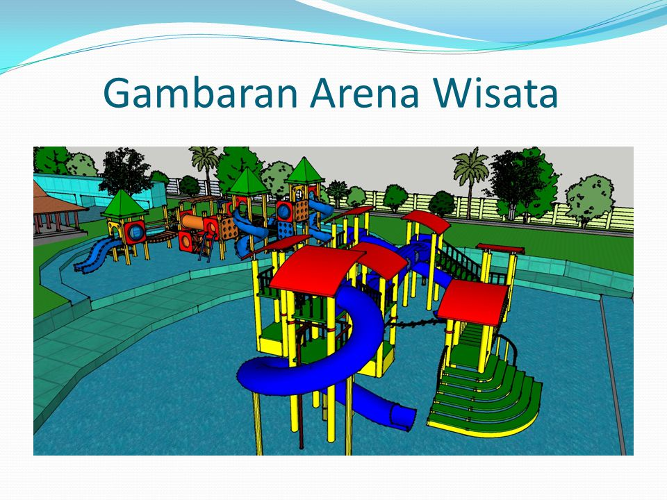 Gambaran Arena Wisata