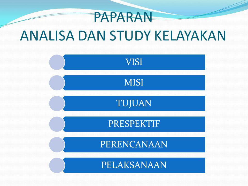 PAPARAN ANALISA DAN STUDY KELAYAKAN