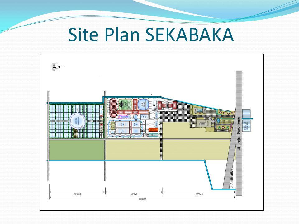 Site Plan SEKABAKA