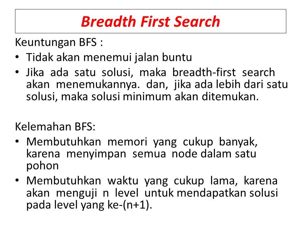 Breadth First Search Keuntungan BFS : Tidak akan menemui jalan buntu