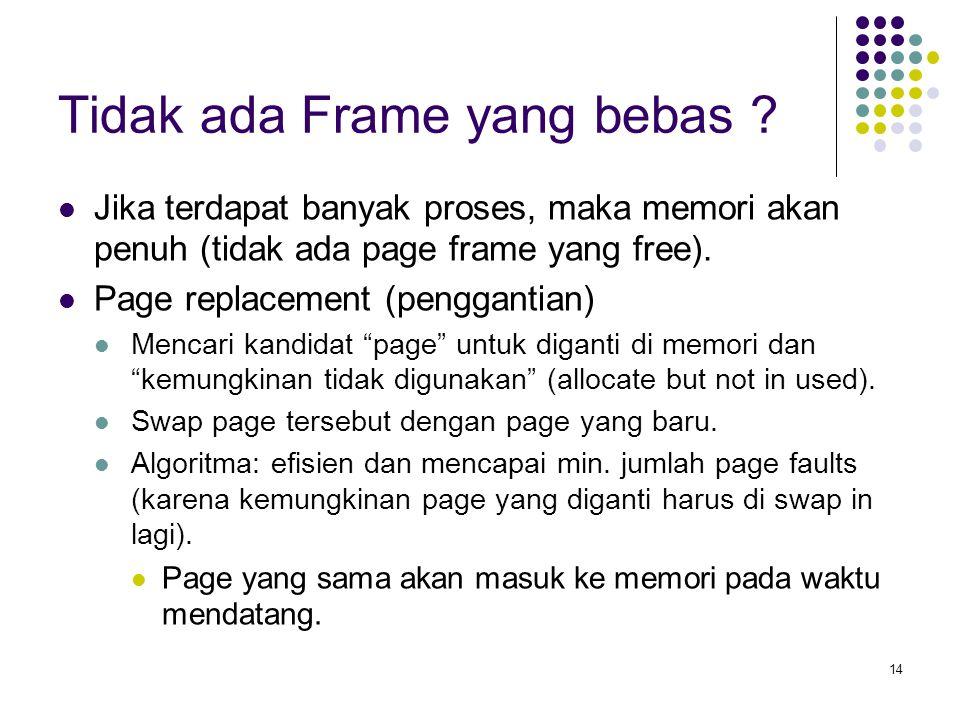 Tidak ada Frame yang bebas