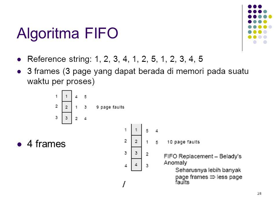 Algoritma FIFO Reference string: 1, 2, 3, 4, 1, 2, 5, 1, 2, 3, 4, 5. 3 frames (3 page yang dapat berada di memori pada suatu waktu per proses)