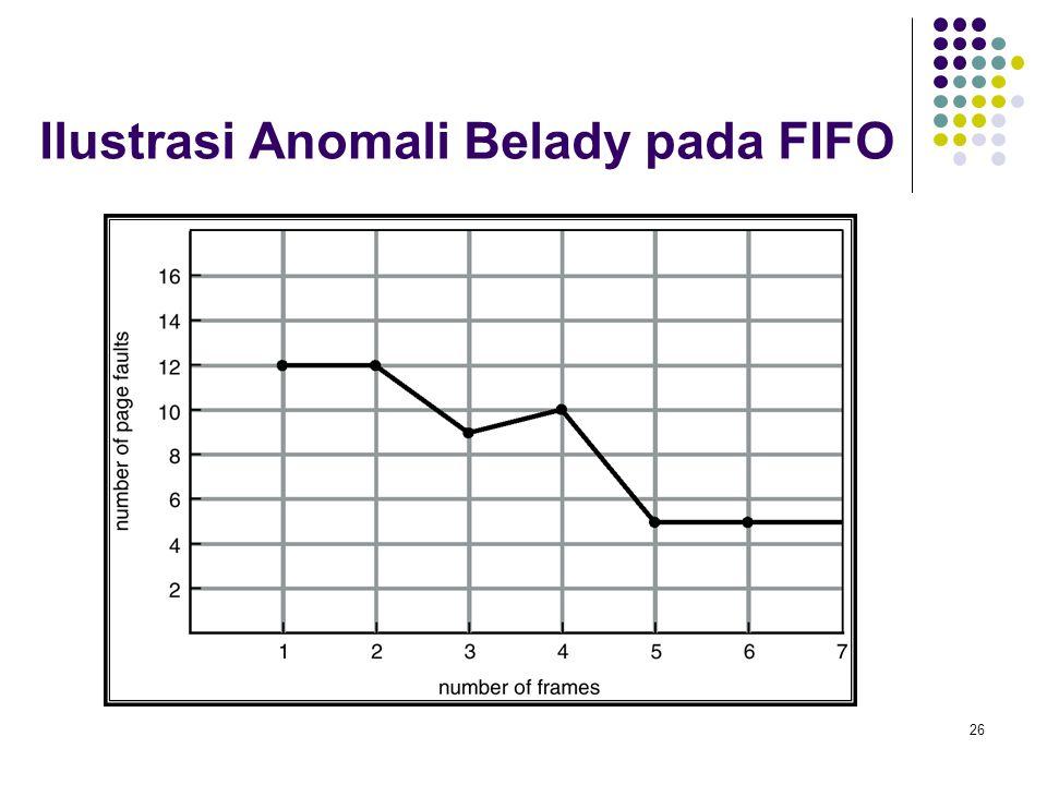 Ilustrasi Anomali Belady pada FIFO