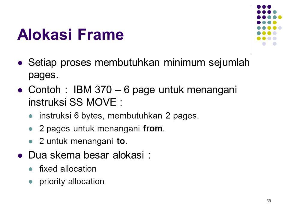 Alokasi Frame Setiap proses membutuhkan minimum sejumlah pages.